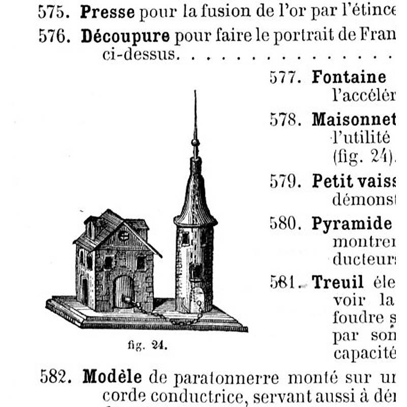 本杰明61富兰克林发明的房屋安装避雷针模型